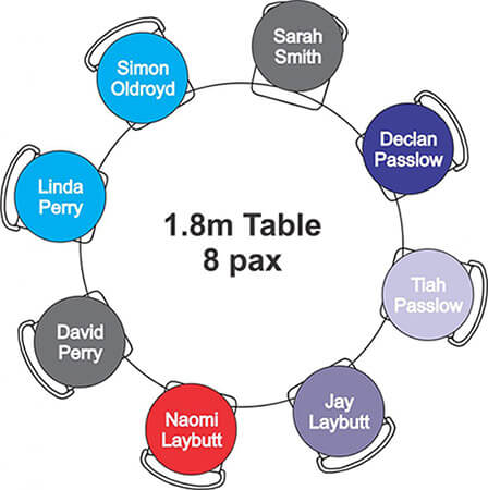 CADplanners 1.8m Round Table